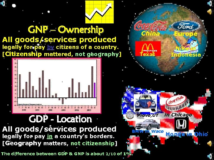 GNP – Ownership China All goods/services produced legally for pay by citizens of a