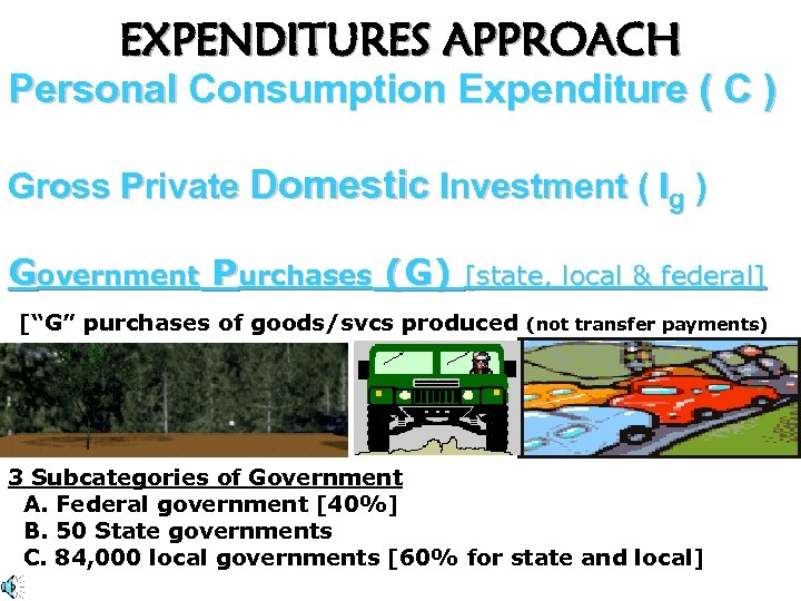 EXPENDITURES APPROACH Personal Consumption Expenditure ( C ) Gross Private Domestic Investment ( Ig