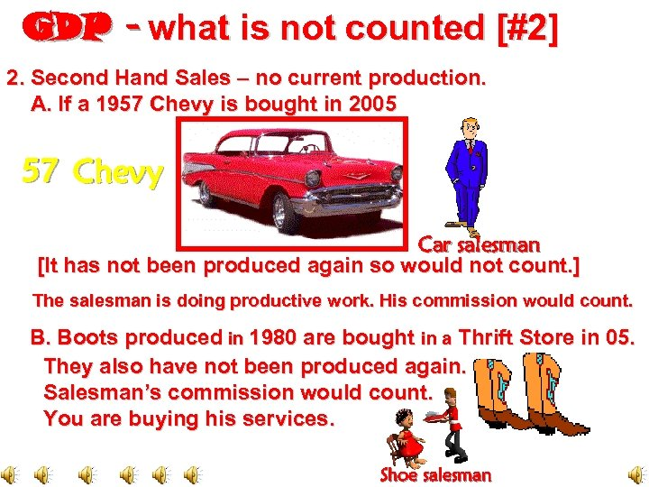 GDP - what is not counted [#2] 2. Second Hand Sales – no current