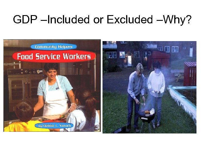 GDP –Included or Excluded –Why?