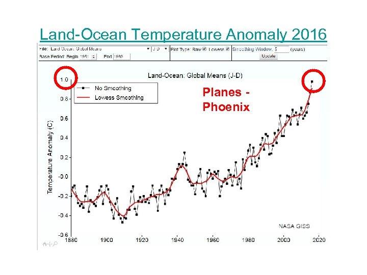 Land-Ocean Temperature Anomaly 2016 Planes - Phoenix