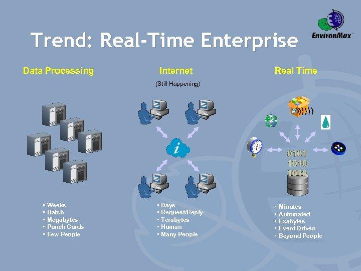 Trend: Real-Time Enterprise Data Processing Internet Real Time (Still Happening) • • • Weeks
