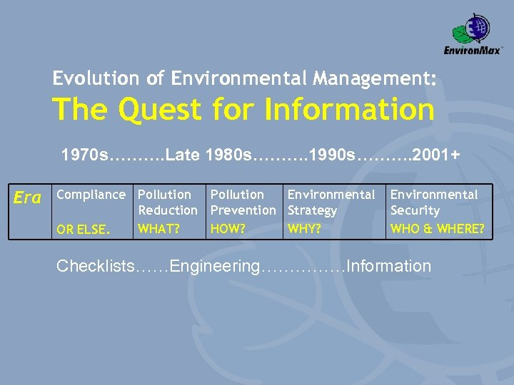 Evolution of Environmental Management: The Quest for Information 1970 s………. Late 1980 s………. 1990