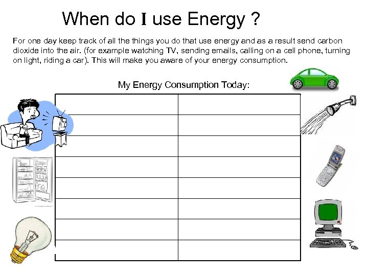 When do I use Energy ? For one day keep track of all the