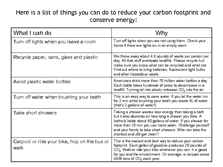Here is a list of things you can do to reduce your carbon footprint