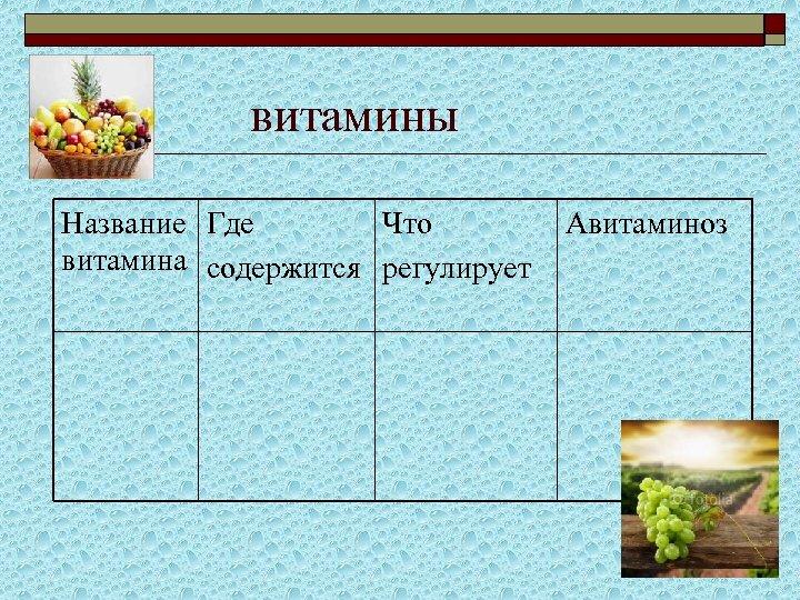 витамины Название Где Что витамина содержится регулирует Авитаминоз