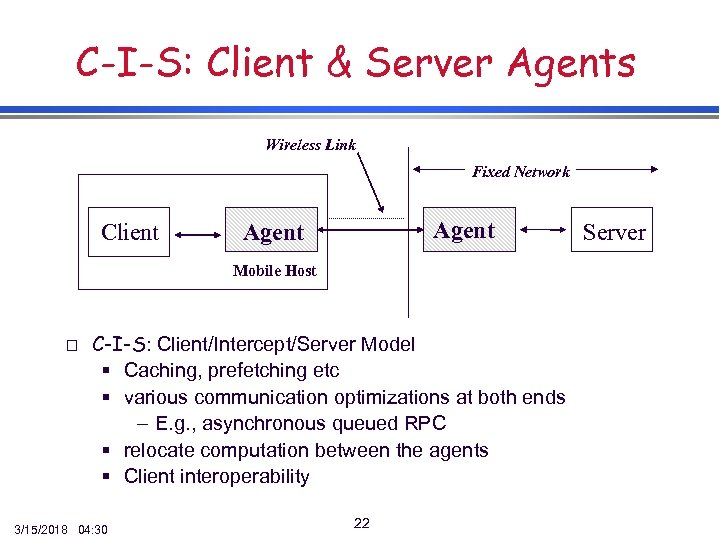 C-I-S: Client & Server Agents Wireless Link Fixed Network Client Agent Mobile Host o