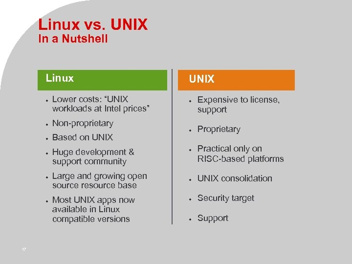 Linux vs. UNIX In a Nutshell Linux Non-proprietary Based on UNIX Huge development &