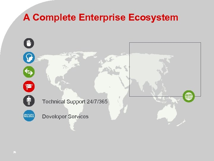 A Complete Enterprise Ecosystem Technical Support 24/7/365 Developer Services 36 36 © Novell Inc,