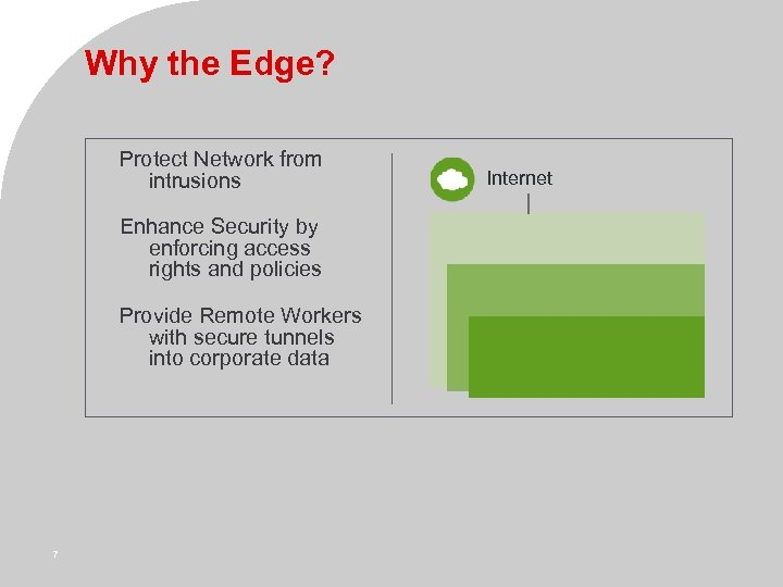 Why the Edge? Protect Network from intrusions Enhance Security by enforcing access rights and