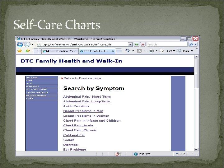 Self-Care Charts