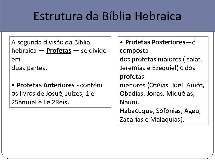 Estrutura da Bíblia Hebraica A segunda divisão da Bíblia hebraica — Profetas — se