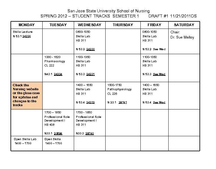 San Jose State University School of Nursing SPRING 2012 -- STUDENT TRACKS SEMESTER 1