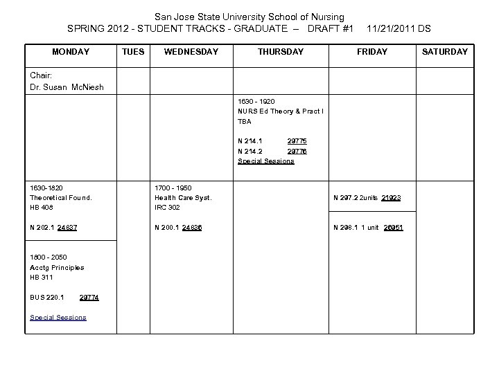 San Jose State University School of Nursing SPRING 2012 - STUDENT TRACKS - GRADUATE