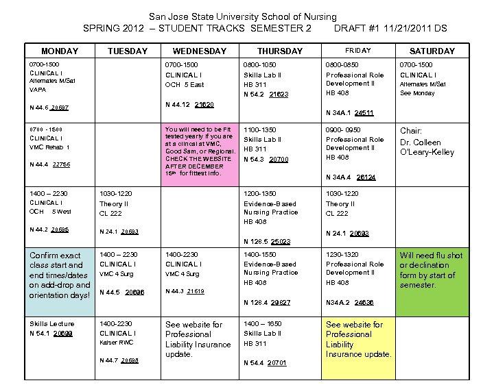 San Jose State University School of Nursing SPRING 2012 -- STUDENT TRACKS SEMESTER 2