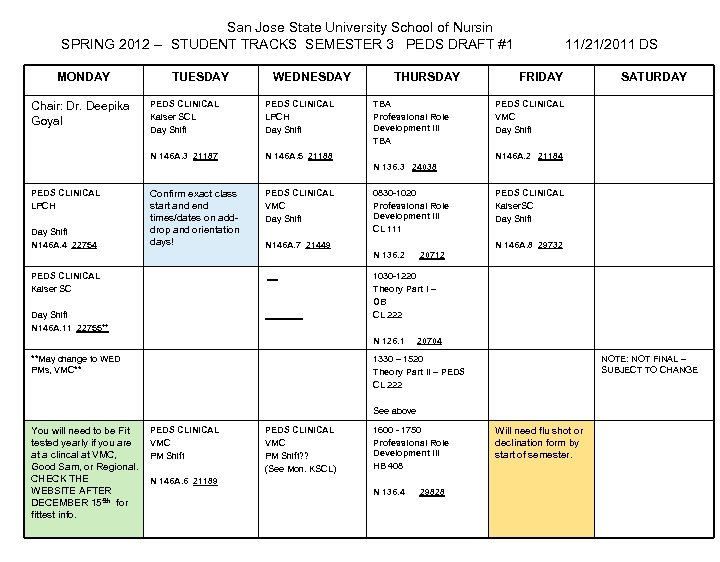 San Jose State University School of Nursin SPRING 2012 -- STUDENT TRACKS SEMESTER 3