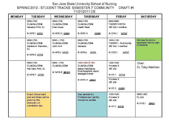 San Jose State University School of Nursing SPRING 2012 - STUDENT TRACKS SEMESTER 7