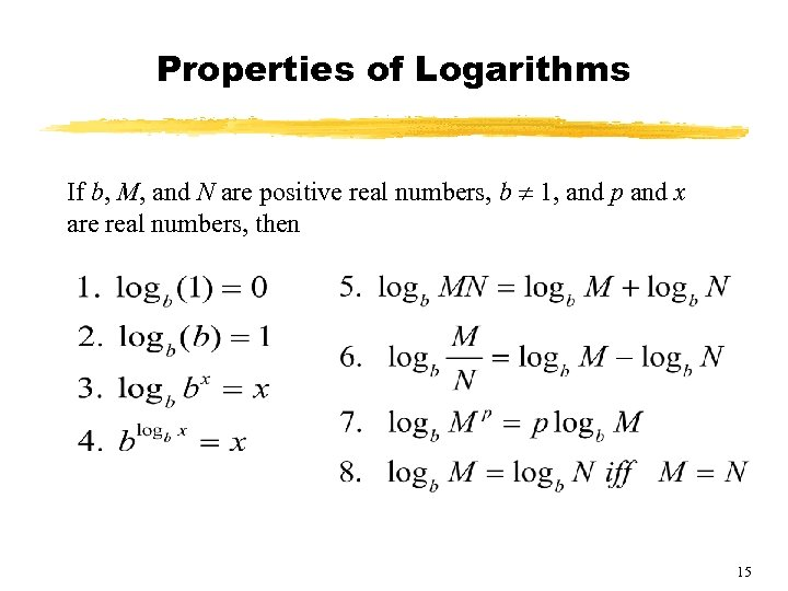 Properties of Logarithms If b, M, and N are positive real numbers, b 1,