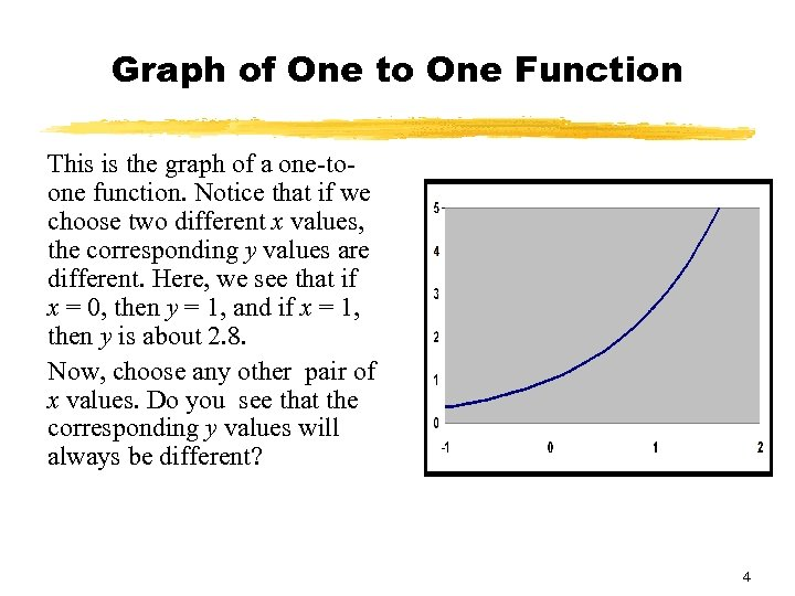 Graph of One to One Function This is the graph of a one-toone function.