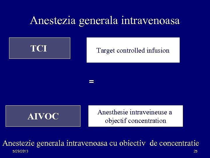 Anestezia generala intravenoasa TCI Target controlled infusion = AIVOC Anesthesie intraveineuse a objectif concentration