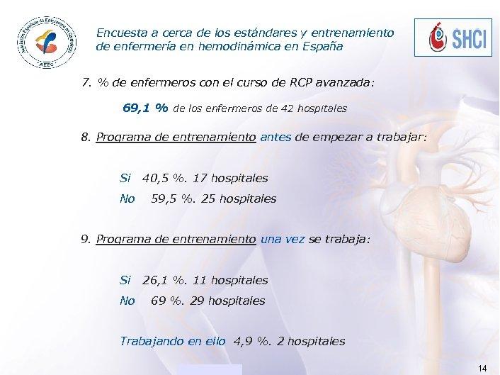 Encuesta ACADEMIA a cerca de los estándares y entrenamiento de enfermería en hemodinámica en