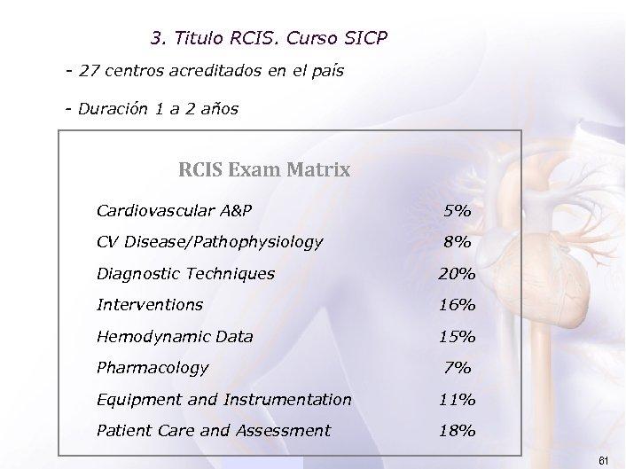 3. ACADEMIATitulo RCIS. Curso SICP - 27 centros acreditados en el país - Duración