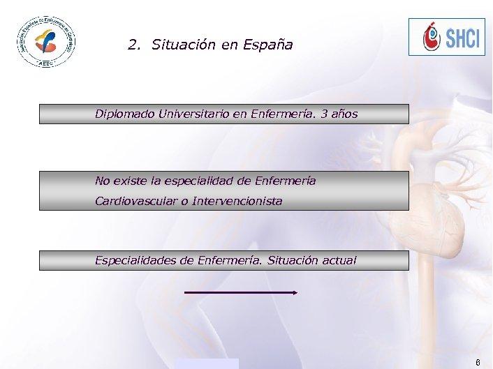 ACADEMIA 2. Situación en España Diplomado Universitario en Enfermería. 3 años No existe la