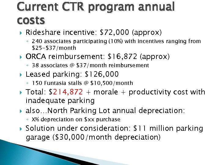 Current CTR program annual costs Rideshare incentive: $72, 000 (approx) ◦ 240 associates participating