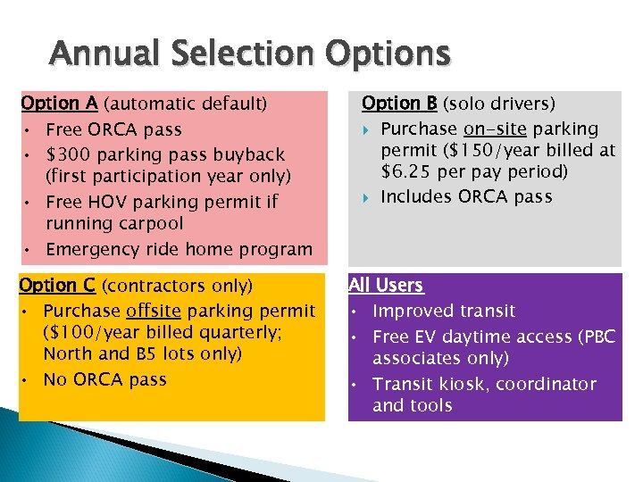 Annual Selection Options Option A (automatic default) • Free ORCA pass • $300 parking