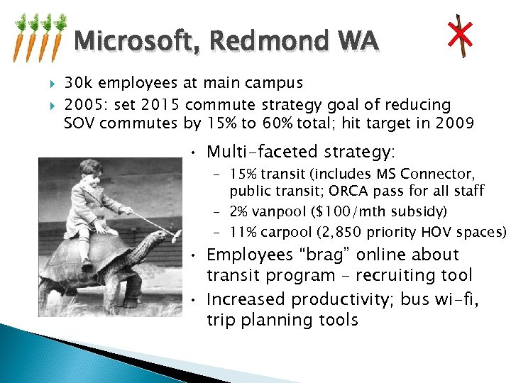 Microsoft, Redmond WA 30 k employees at main campus 2005: set 2015 commute strategy