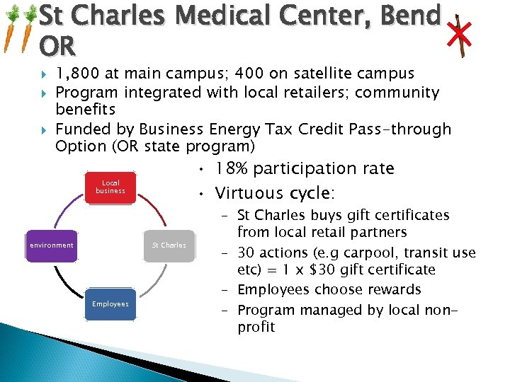 St Charles Medical Center, Bend OR 1, 800 at main campus; 400 on satellite
