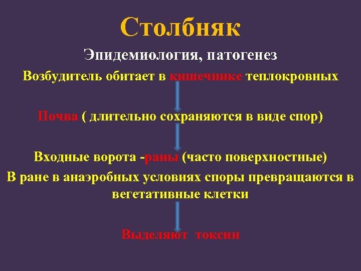 Столбняк Эпидемиология, патогенез Возбудитель обитает в кишечнике теплокровных Почва ( длительно сохраняются в виде