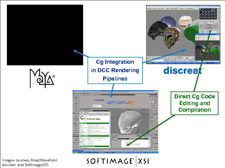Cg Integration in DCC Rendering Pipelines Direct Cg Code Editing and Compilation Images courtesy