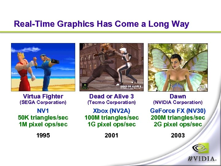 Real-Time Graphics Has Come a Long Way Virtua Fighter Dead or Alive 3 Dawn