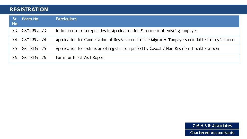 REGISTRATION Sr No Form No Particulars 23 GST REG – 23 Intimation of discrepancies