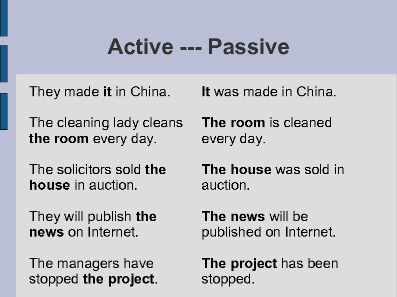 Active --- Passive They made it in China. It was made in China. The