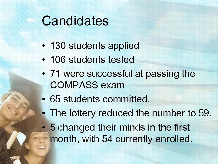 Candidates • 130 students applied • 106 students tested • 71 were successful at