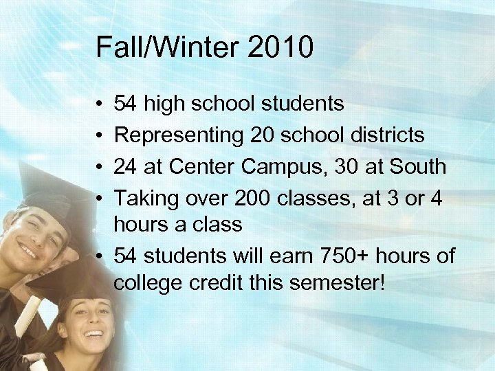 Fall/Winter 2010 • • 54 high school students Representing 20 school districts 24 at