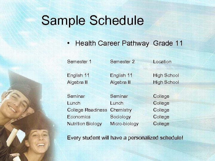 Sample Schedule • Health Career Pathway Grade 11 Semester 2 Location English 11 Algebra