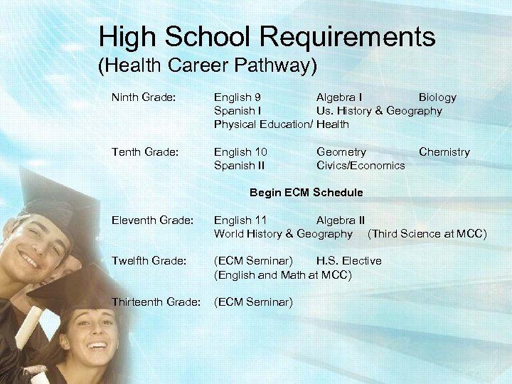 High School Requirements (Health Career Pathway) Ninth Grade: English 9 Algebra I Biology Spanish