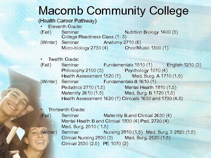 Macomb Community College (Health Career Pathway) • Eleventh Grade: (Fall) Seminar Nutrition Biology 1400