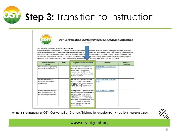 Step 3: Transition to Instruction For more information, see OSY Conversation Starters/Bridges to Academic