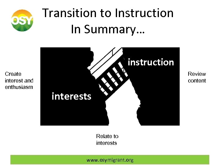 Transition to Instruction In Summary… instruction Create interest and enthusiasm Review content interests Relate