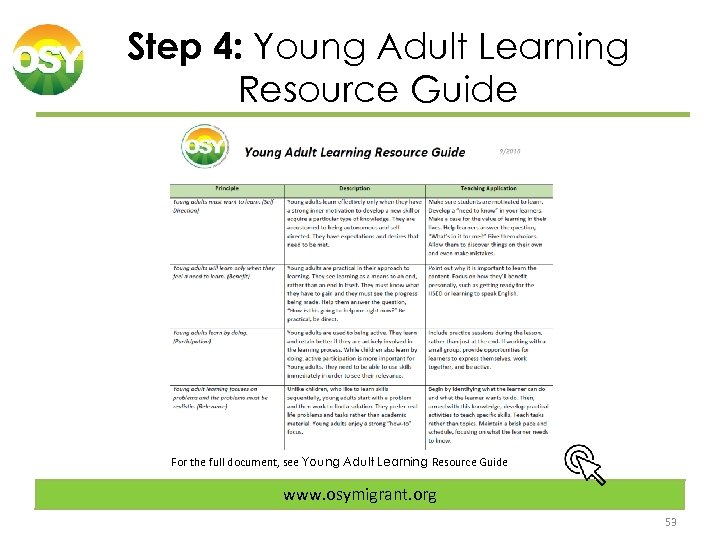 Step 4: Young Adult Learning Resource Guide For the full document, see Young Adult