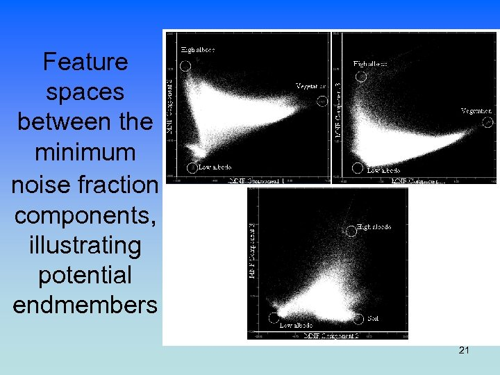 Feature spaces between the minimum noise fraction components, illustrating potential endmembers 21