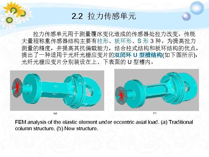 2. 2 拉力传感单元用于测量覆冰变化造成的传感器处拉力改变。传统 大量程称重传感器结构主要有柱形、板环形、S 形 3 种。为提高拉力 测量的精度,并提高其抗偏载能力,结合柱式结构和板环结构的优点, 提出了一种适用于光纤光栅应变片的双闭环 U 型槽结构(如下图所示), 光纤光栅应变片分别装设在上、下表面的 U 型槽内。
