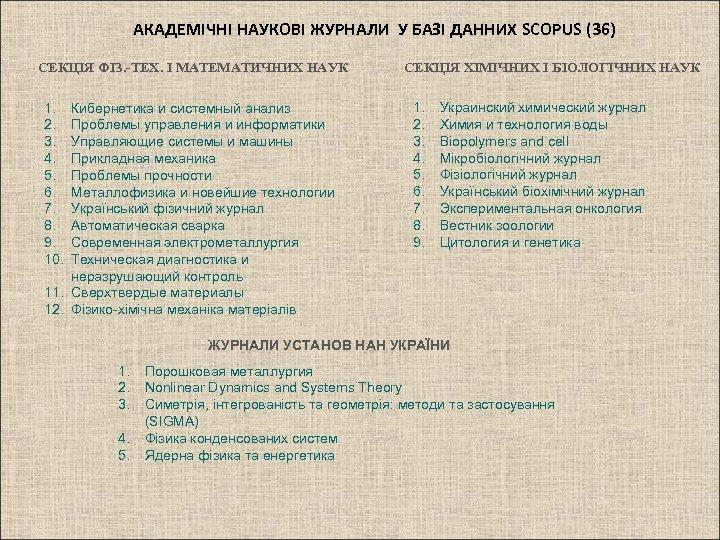 АКАДЕМІЧНІ НАУКОВІ ЖУРНАЛИ У БАЗІ ДАННИХ SCOPUS (36) СЕКЦІЯ ФІЗ. -ТЕХ. І МАТЕМАТИЧНИХ НАУК