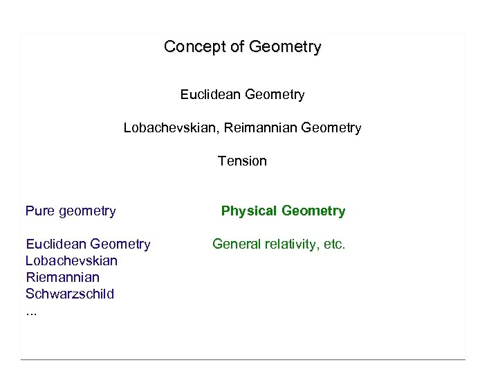 Concept of Geometry Euclidean Geometry Lobachevskian, Reimannian Geometry Tension Pure geometry Euclidean Geometry Lobachevskian