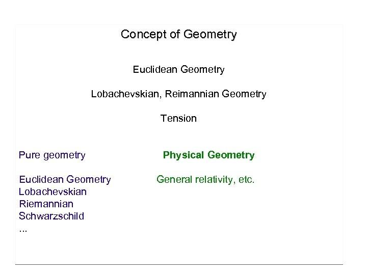 Concept of Geometry Euclidean Geometry Lobachevskian, Reimannian Geometry Tension Pure geometry Euclidean Geometry Lobachevskian