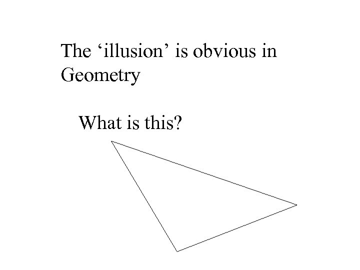 The 'illusion' is obvious in Geometry What is this?